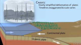 "Ghost Forests of the Pacific N.W.—Evidence for Cascadia's Past Earthquakes (""orphan tsunami"")"