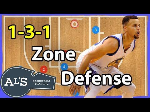 Basketball 1-3-1 Zone Defense