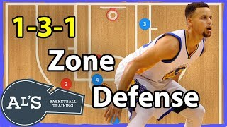 Basketball 1-3-1 Zone Defense