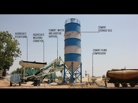 Mobile Ready Mix Plant | Portable Concrete Batching Plants | Made in India