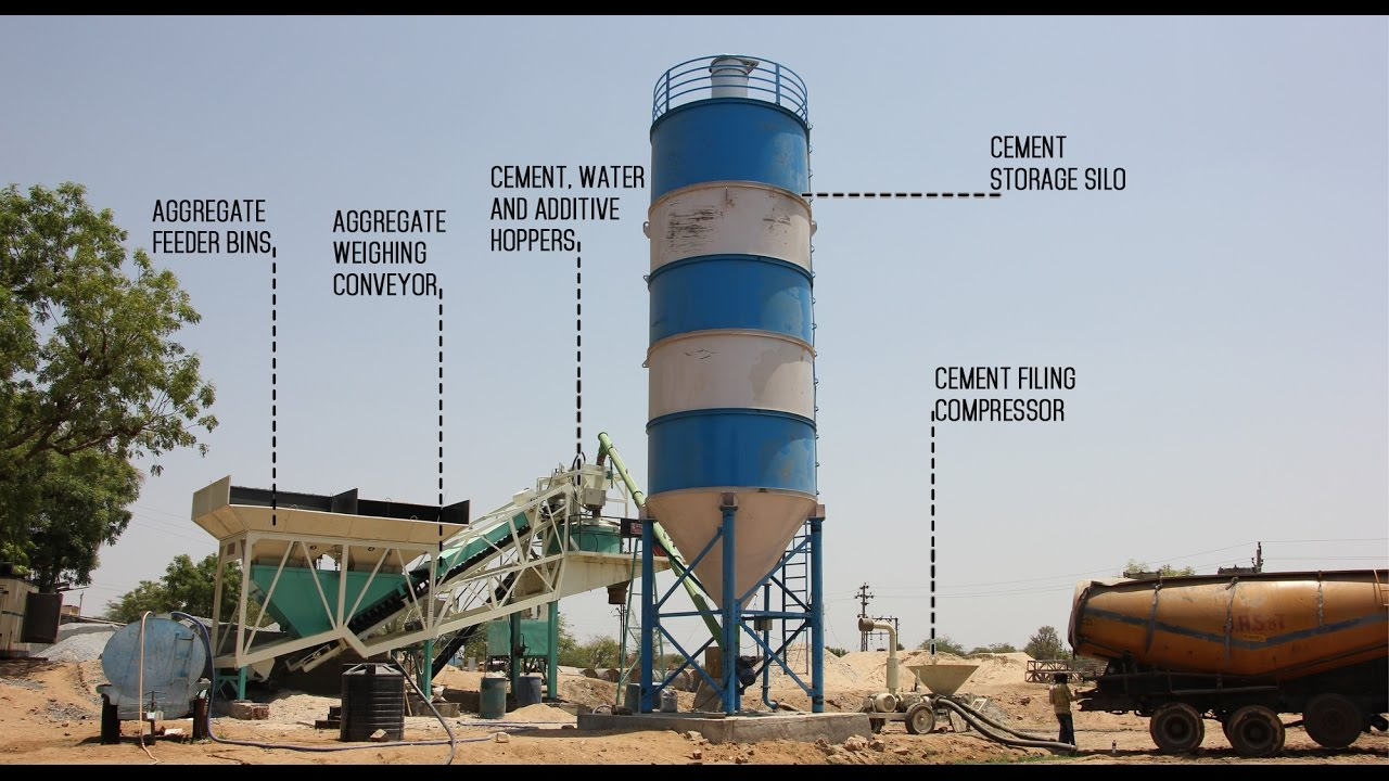 Cement Ready Mix Plant : Mobile ready mix plant portable concrete batching plants