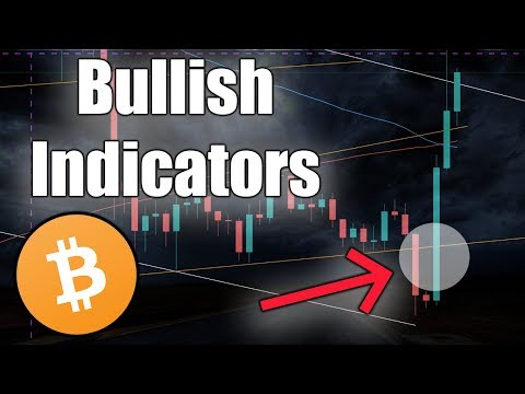 Bitcoin Busted Patterns - BULLISH INDICATOR