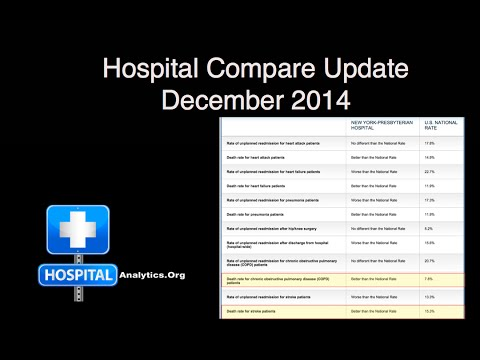 Hospital Compare Dec 2014 Update