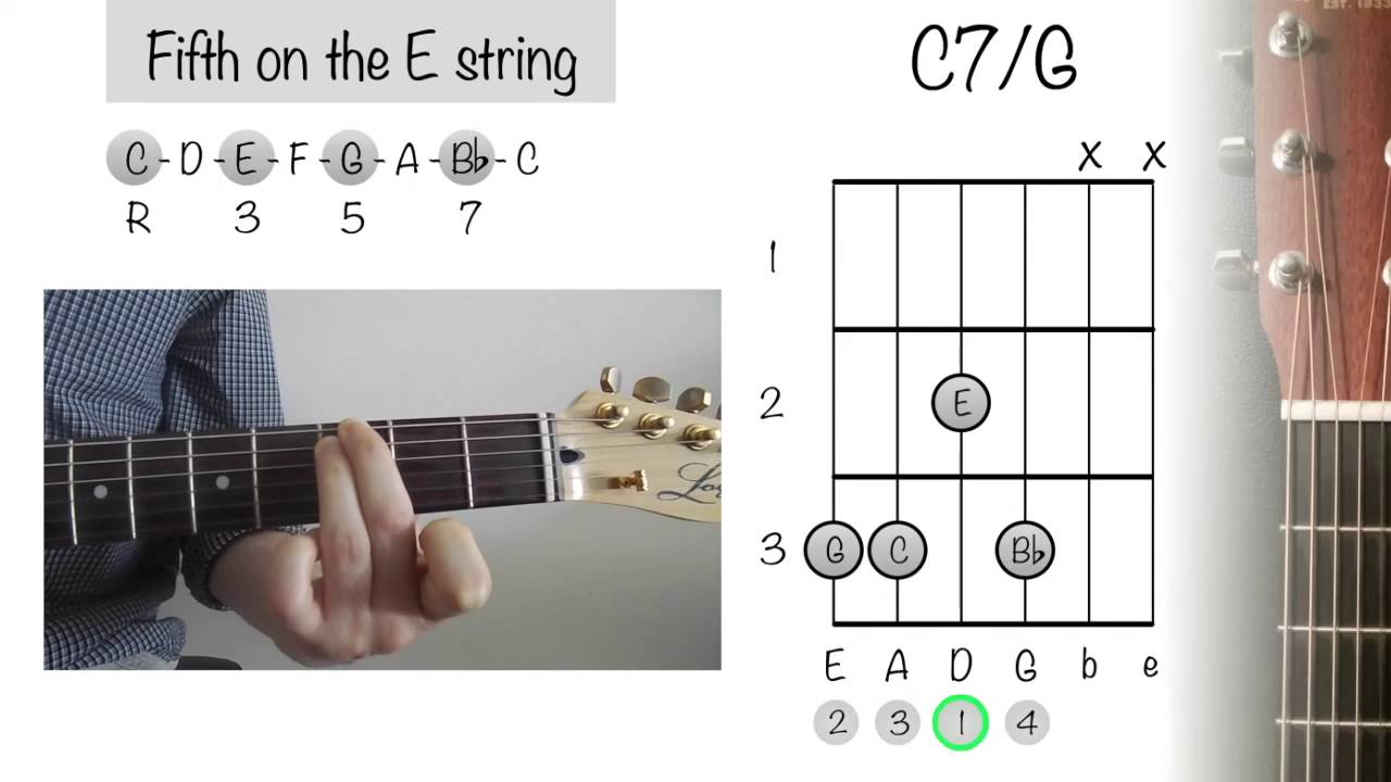 How To Play Guitar Chords C15/ G C Dominant 15