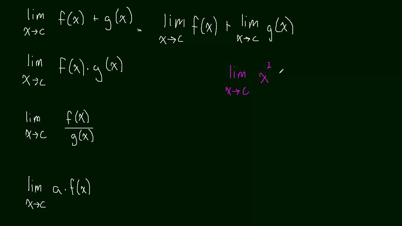 1.4 Properties of LImits