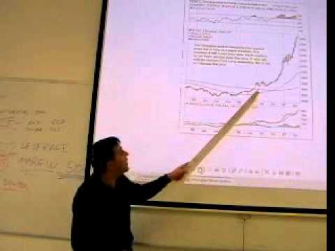 Investment Analysis, Lecture 06 - Technical Analysis cont.