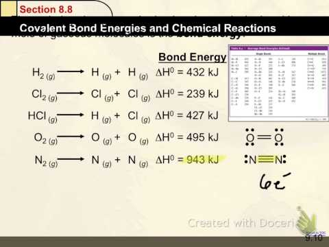 8 8: Covalent Bond Energies and Chemical Reactions