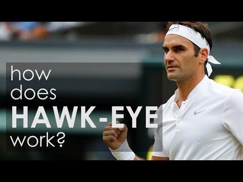 How Hawk-Eye Line Calling Works in Tennis