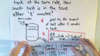 Mixing Problems and Separable Differential Equations thumbnail
