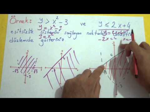 Parabol 4 Şenol Hoca Matematik