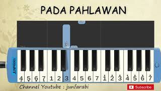 not pianika pada pahlawan - tutorial belajar pianika