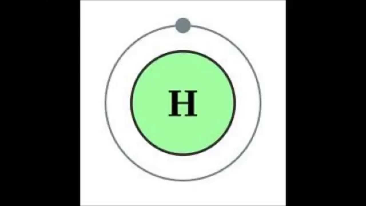 Element 1 the hydrogen song youtube gamestrikefo Images