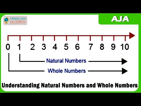 32. Understanding Natural Numbers and Whole Numbers
