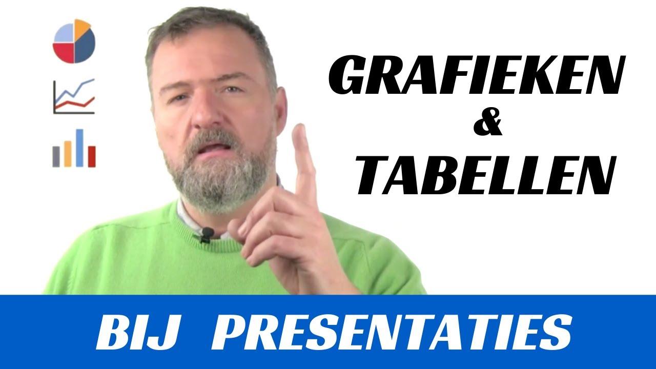 Grafieken  Tabellen En Diagrammen In Powerpoint Presentaties