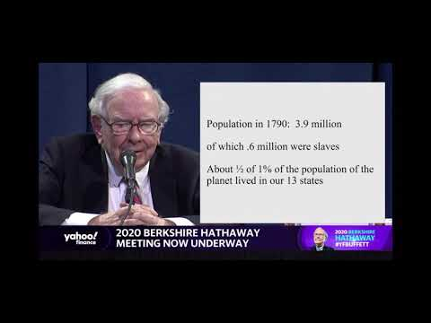 Berkshire Hathaway Meeting 2020- Warren Buffet