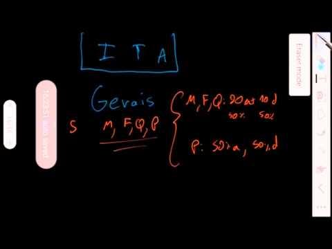 Como Passar no ITA 1 - Como Funciona a Prova