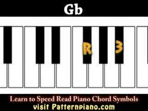48 Great Piano Chords Youtube