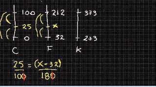 termologia 01 - escalas Kelvin, Celsius, Farenheit