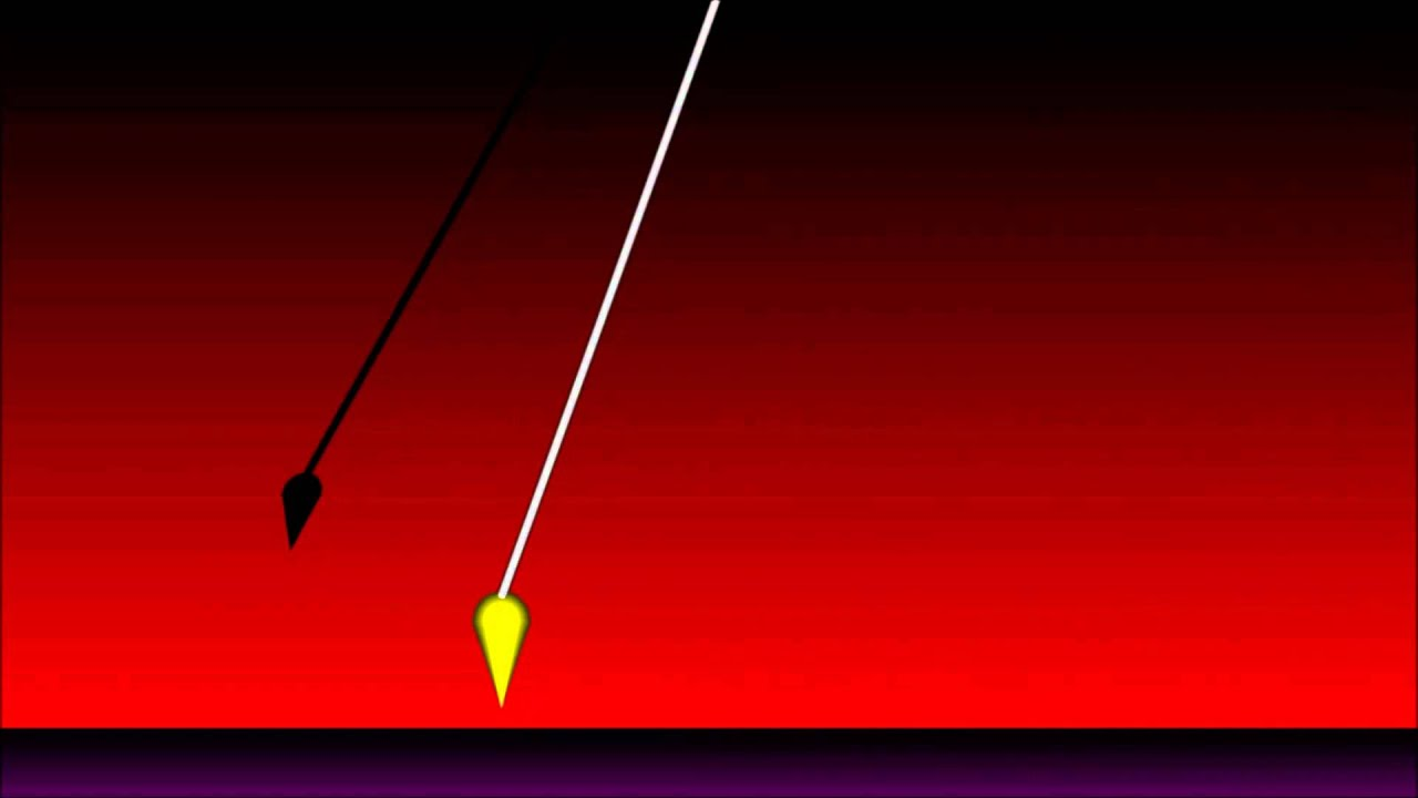 Hypnotic swinging pendulum