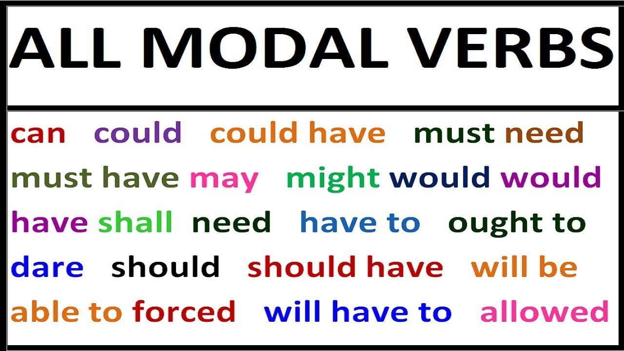 Molto All modal verbs in English. Grammar lessosn with examples for FN69