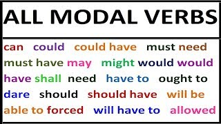 Molto All modal verbs in English. Grammar lessosn with examples for VI73