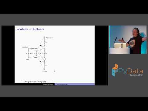 Beyond word2vec: GloVe, fastText, StarSpace - Konstantinos Perifanos