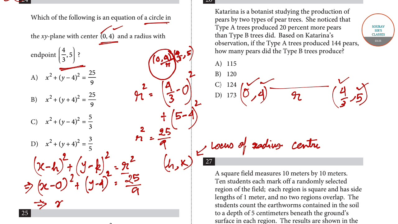 MODEL QUESTION PAPER SOLUTIONS & ANALYSIS FOR SCHOLASTIC APTITUDE TEST  (SAT) EXAM CHEAT SHEET
