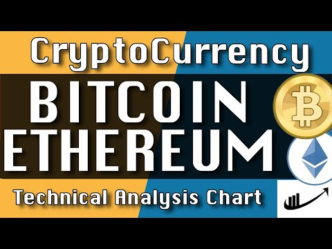 BITCOIN : ETHEREUM : Aug-2 : Update Technical Analysis Chart