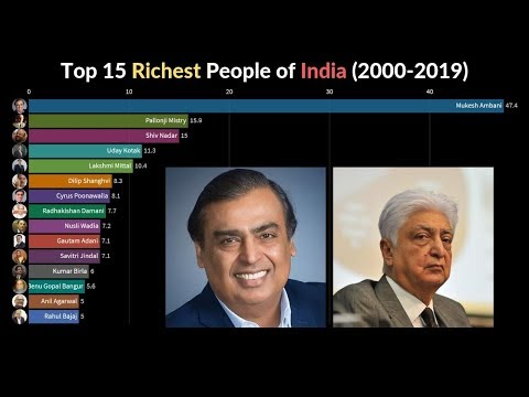 Top 15 Richest People of India (2000-2019)