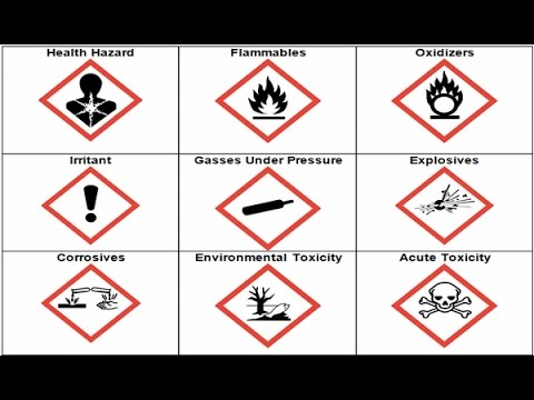 Ghs Hazard Pictograms On Wikinow News Videos Facts