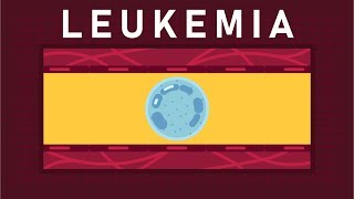 What is Leukemia?