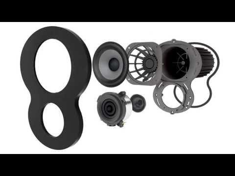 Must See !! Polk Audio LSiM 707 Ultimate Floorstanding Loudspeaker Short Review