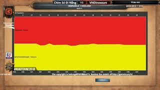 Trận 1   1v1   Chim Sẻ Đi Nắng vs VNDinosaur   Ngày 18-7-2018