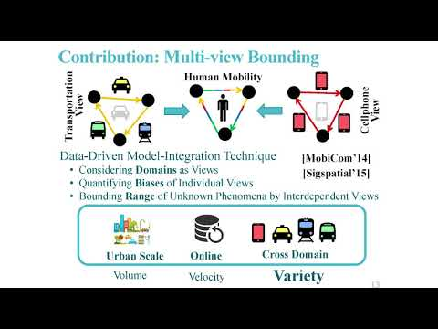 Data-Driven Cyber-Physical Systems for Smart Cities by Desheng Zhang