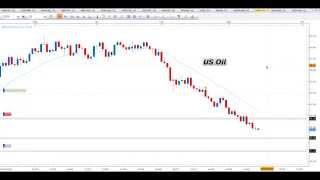 Segnali Forex e Price Action Trading - Video Analisi 17.08.2015