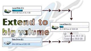 How Combine Multiple Hard Drives Into One Big Volume ( partition ko ek badi partition kaise banaye )
