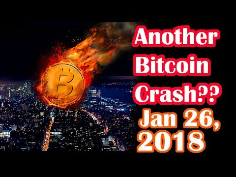 How Wall Street Whales Manipulate Bitcoin Price! How Bitcoin Futures Work! Scam!