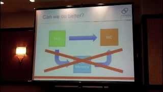 RDMA for Heterogeneous Parallel Computing