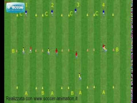 Allenamento calcio AJAX sito