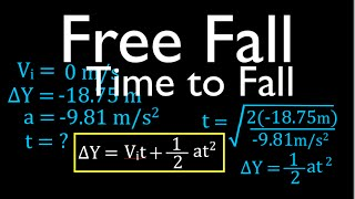 Physics, Kinematics, Free Fąll (4 of 12) Solving for Time to Fall from Known Height