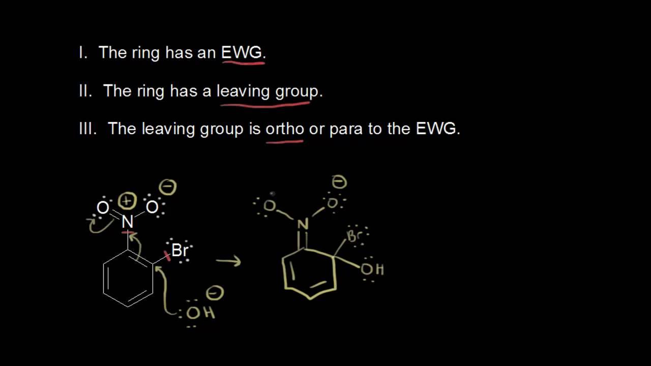Nucleophilic aromatic substitution I