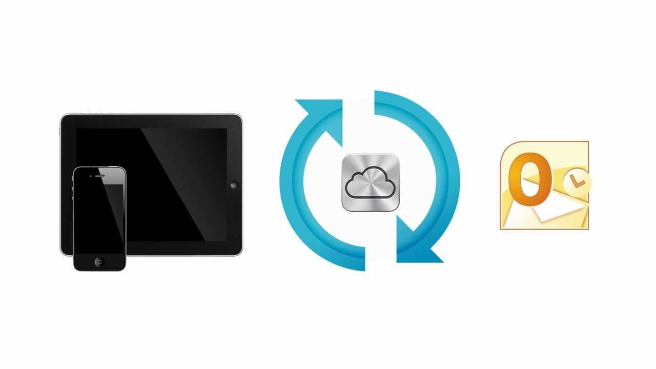 Sync Outlook with iCloud - free tool