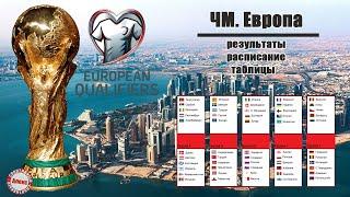 ЧМ по футболу 2022 Европа 4 тур группы D A F G H Результаты таблица и расписание