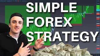 Beginners Forex Swing Trading Strategy   How To Catch 1,000 Pips