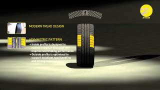 Z 1 Tyre Features