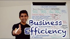 Y2 11) Business Efficiency - Allocative, Productive, Dynamic and X Efficiency