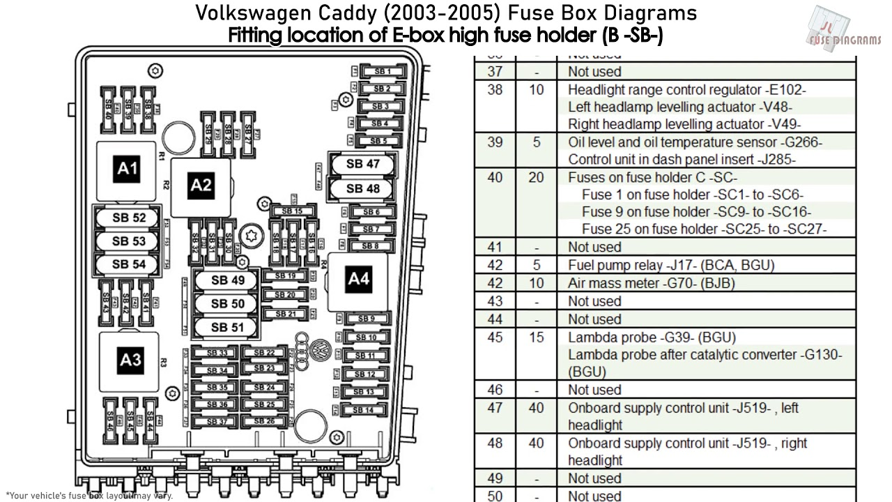 volkswagen caddy (2003-2005) fuse box diagrams - youtube  youtube