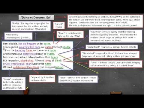 Wilfred owen the sentry essay outline