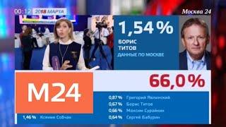Смотреть видео В штабах кандидатов ожидают результаты голосования - Москва 24 онлайн