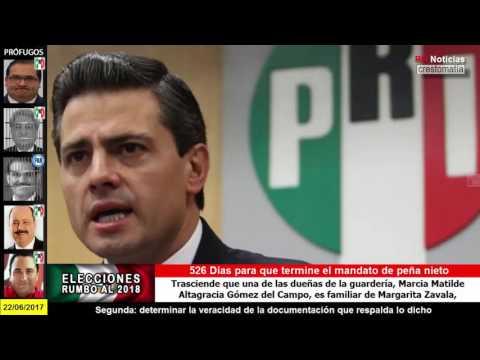 2018: El regreso del dedazo presidencial del PRI